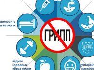 Подробнее: ВНИМАНИЕ! О проведении Всероссийской «горячей линии» по профилактике гриппа и ОРВИ
